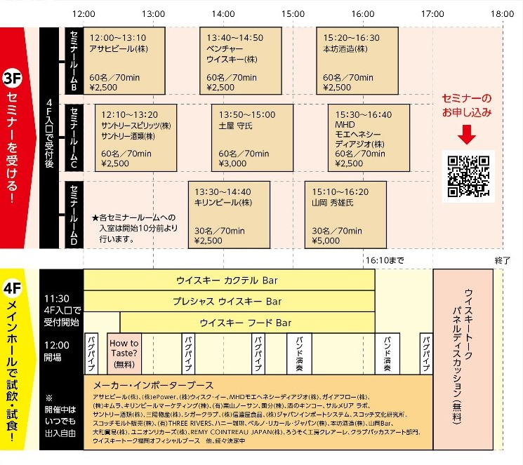 ウイスキートーク福岡2015 タイムテーブル(修正版)